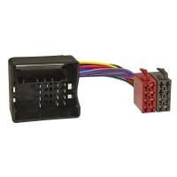 Radioadapterkabel KFZ ISO