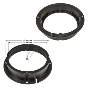 Lautsprecherringe Adapter Halterungen kompatibel mit Kia...