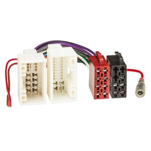 Doppel DIN Radioblende Set kompatibel mit Hyundai Santa Fe CM Facelif 4 Schalter Version mit Radioadapter ISO GT5 GT13 Antennenadapter DIN