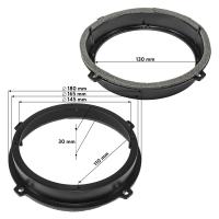 Lautsprecherringe Adapter Halterungen kompatibel mit Kia XCeed ab 2020 Fronttür für 165mm DIN Lautsprecher
