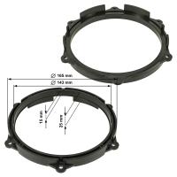 Lautsprecherringe Adapter Halterungen kompatibel mit Seat Ibiza ab 2008-2015 Fronttür für 165mm DIN Lautsprecher