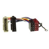 Radioblende Set kompatibel mit Chrysler Neon PT Cruiser Jeep Wrangler Grand Cherokee mit Radioadapter ISO